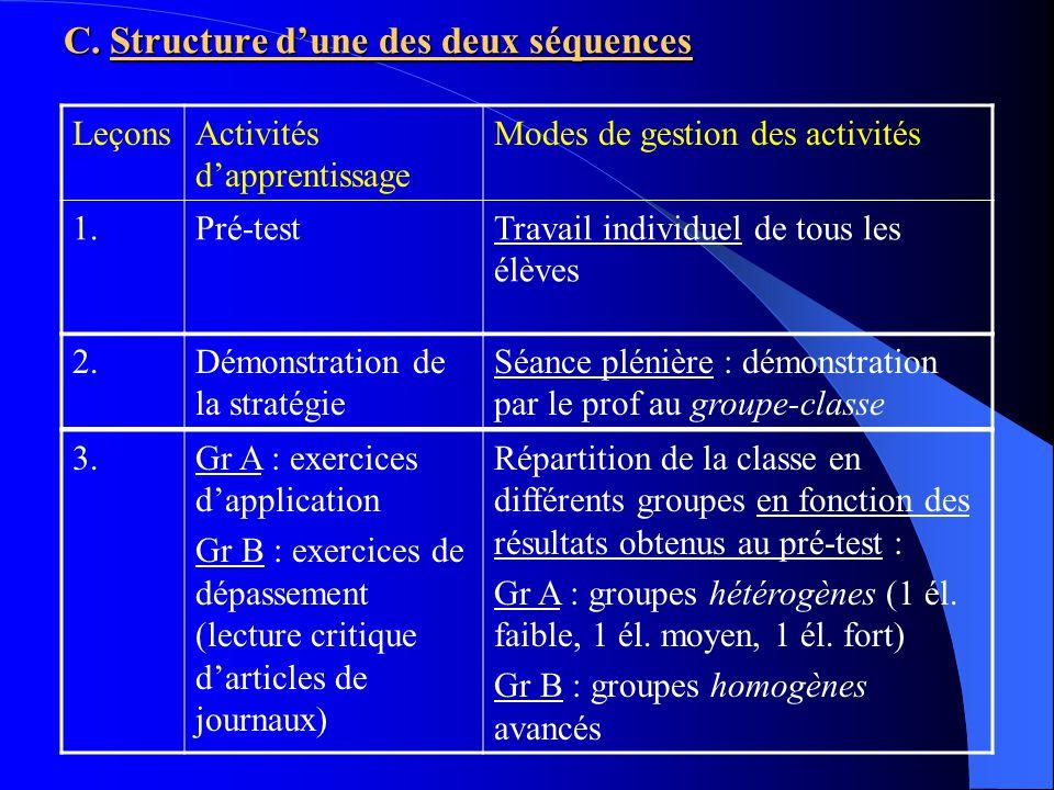 C. Structure dune des deux séquences LeçonsActivités dapprentissage Modes de gestion des activités 1.Pré-testTravail individuel de tous les élèves 2.D