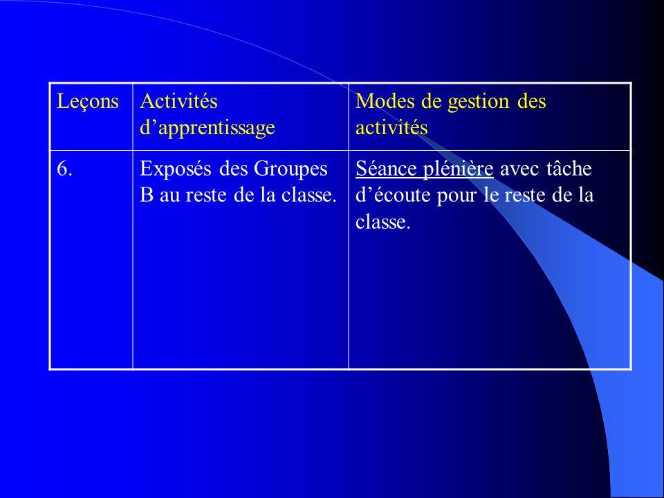 LeçonsActivités dapprentissage Modes de gestion des activités 6.Exposés des Groupes B au reste de la classe.