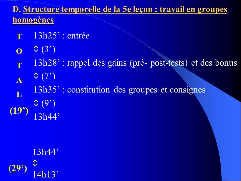 D. Structure temporelle de la 5e leçon : travail en groupes homogènes 13h25 : entrée (3) 13h28 : rappel des gains (pré- post-tests) et des bonus (7) 1