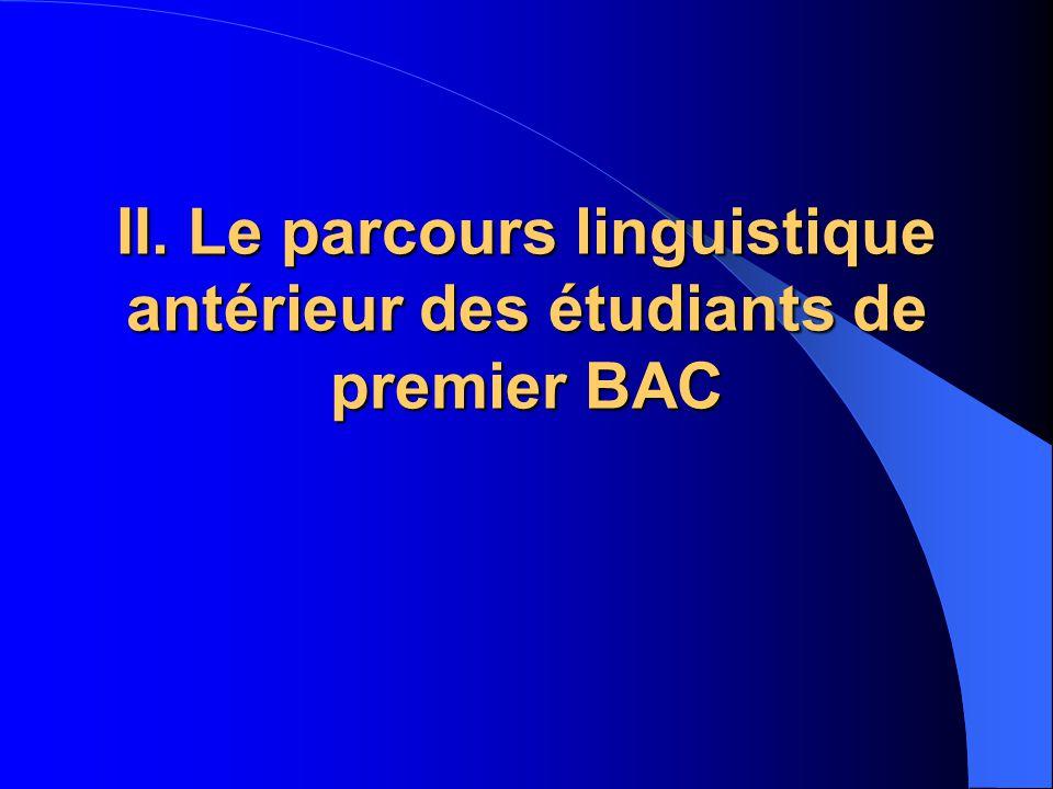 II. Le parcours linguistique antérieur des étudiants de premier BAC