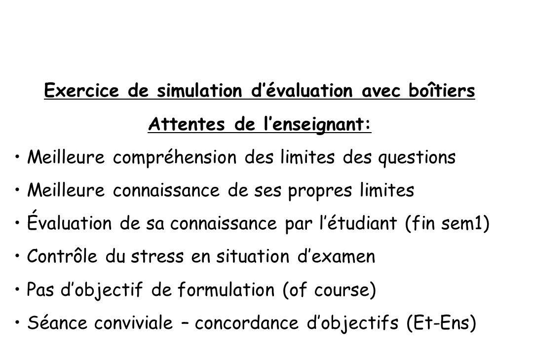Exercice de simulation dévaluation avec boîtiers Attentes de lenseignant: Meilleure compréhension des limites des questions Meilleure connaissance de
