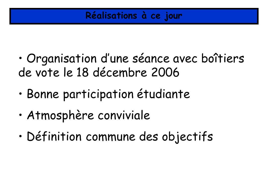 Réalisations à ce jour Organisation dune séance avec boîtiers de vote le 18 décembre 2006 Bonne participation étudiante Atmosphère conviviale Définiti