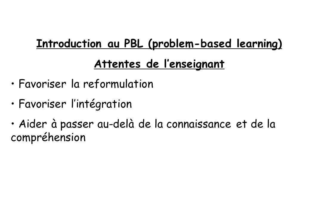 Introduction au PBL (problem-based learning) Attentes de lenseignant Favoriser la reformulation Favoriser lintégration Aider à passer au-delà de la co