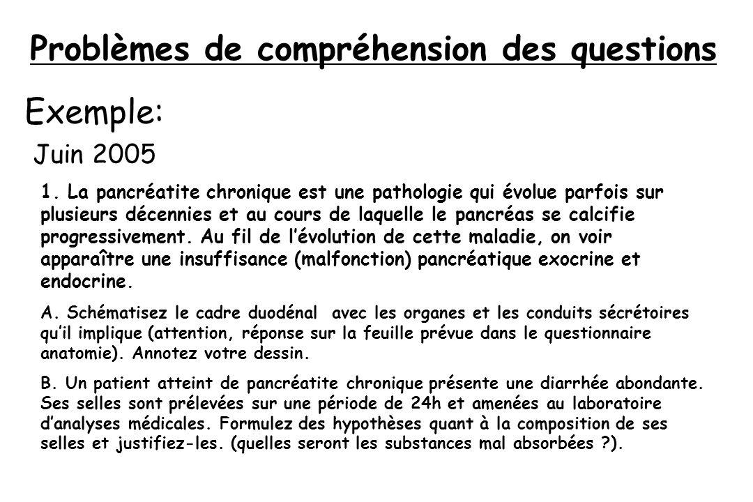 Problèmes de compréhension des questions Exemple: Juin 2005 1. La pancréatite chronique est une pathologie qui évolue parfois sur plusieurs décennies