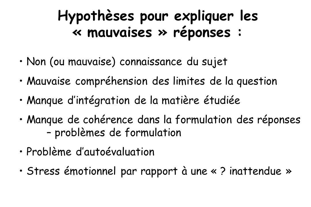 Hypothèses pour expliquer les « mauvaises » réponses : Non (ou mauvaise) connaissance du sujet Mauvaise compréhension des limites de la question Manqu