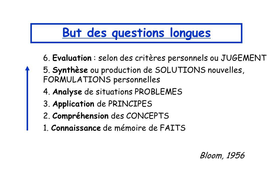 6. Evaluation : selon des critères personnels ou JUGEMENT 5. Synthèse ou production de SOLUTIONS nouvelles, FORMULATIONS personnelles 4. Analyse de si