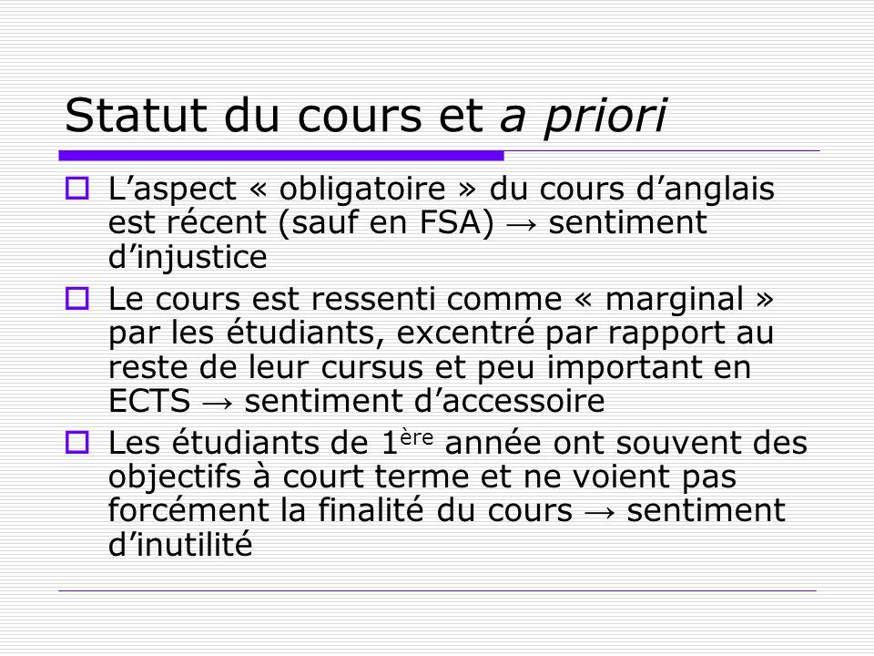 Statut du cours et a priori Laspect « obligatoire » du cours danglais est récent (sauf en FSA) sentiment dinjustice Le cours est ressenti comme « marg