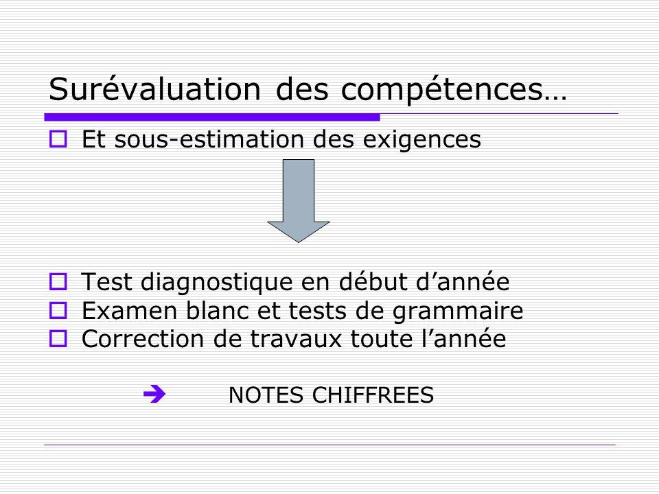Surévaluation des compétences… Et sous-estimation des exigences Test diagnostique en début dannée Examen blanc et tests de grammaire Correction de tra