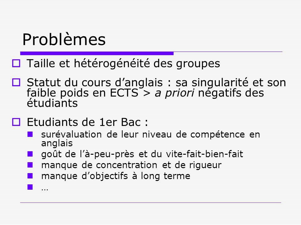 Problèmes Taille et hétérogénéité des groupes Statut du cours danglais : sa singularité et son faible poids en ECTS > a priori négatifs des étudiants