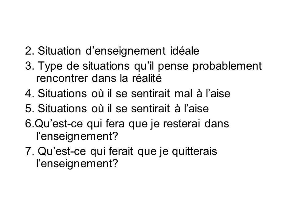 2. Situation denseignement idéale 3. Type de situations quil pense probablement rencontrer dans la réalité 4. Situations où il se sentirait mal à lais
