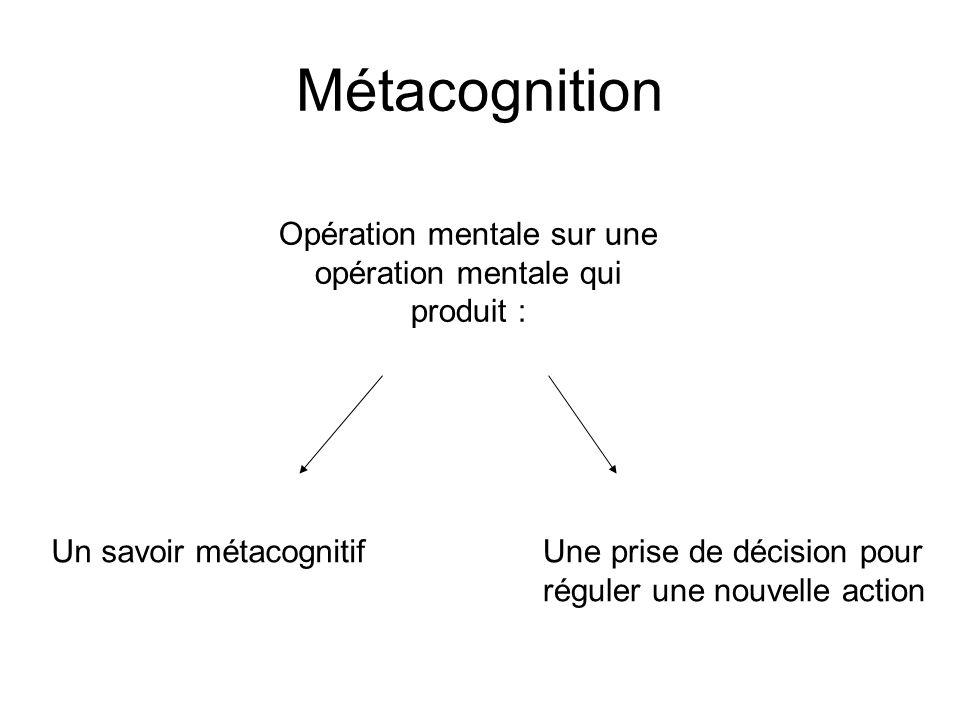 Métacognition Opération mentale sur une opération mentale qui produit : Un savoir métacognitifUne prise de décision pour réguler une nouvelle action