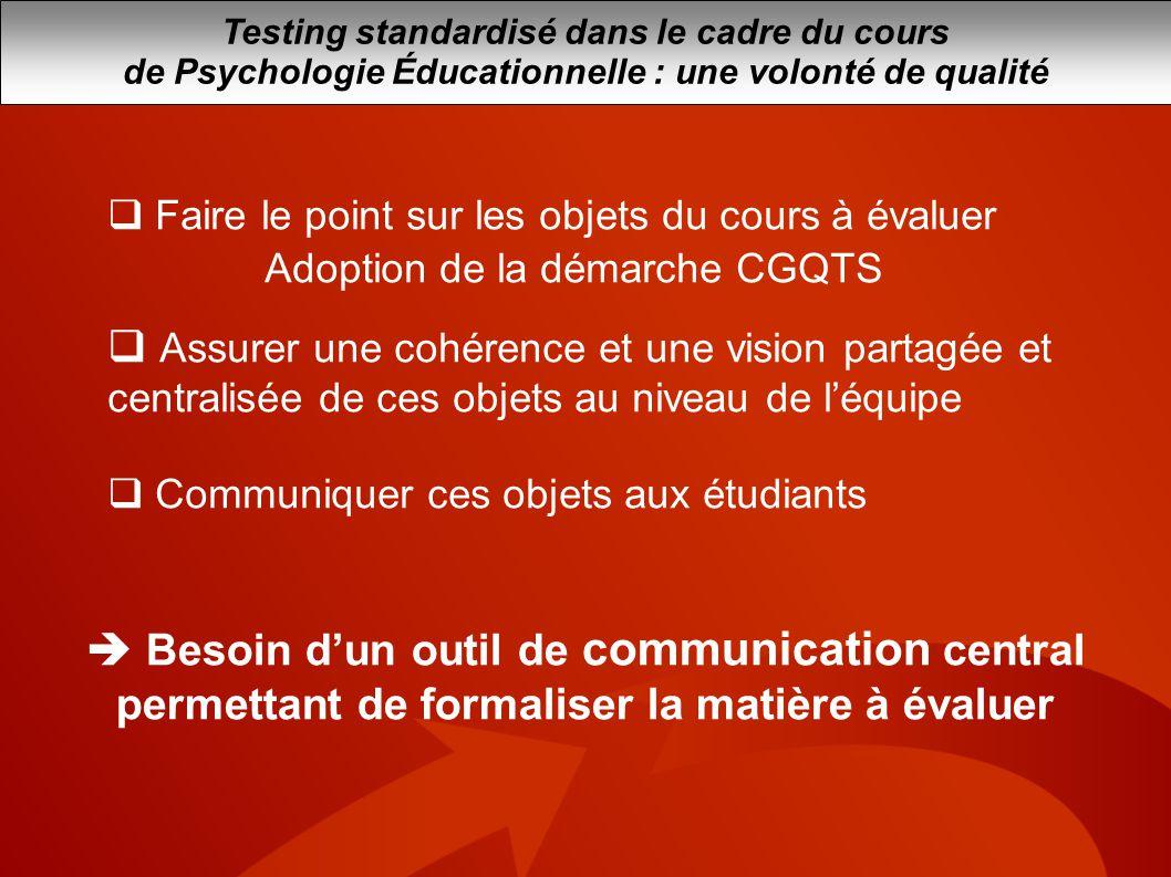 Testing standardisé dans le cadre du cours de Psychologie Éducationnelle : une volonté de qualité Faire le point sur les objets du cours à évaluer Ado