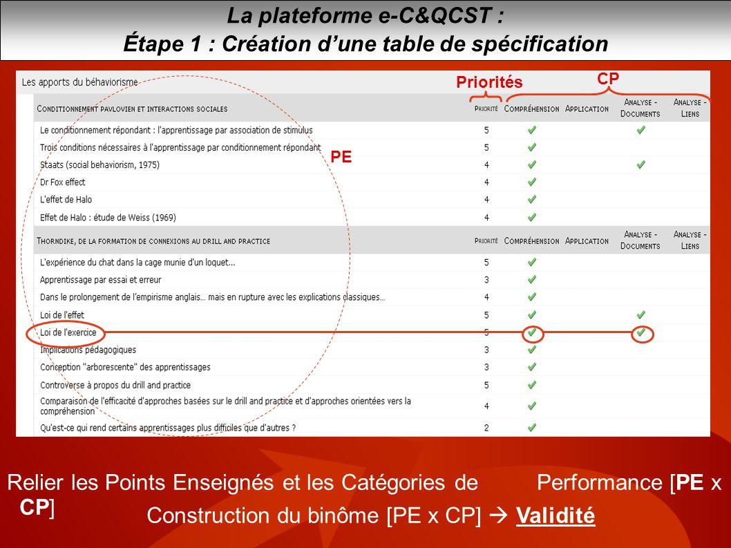 La plateforme e-C&QCST : Étape 1 : Création dune table de spécification Relier les Points Enseignés et les Catégories de Performance [PE x CP] Constru
