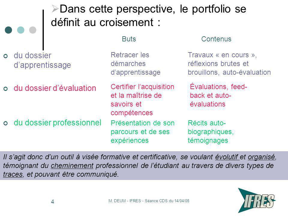 M. DEUM - IFRES - Séance CDS du 14/04/08 4 Dans cette perspective, le portfolio se définit au croisement : du dossier dapprentissage du dossier dévalu