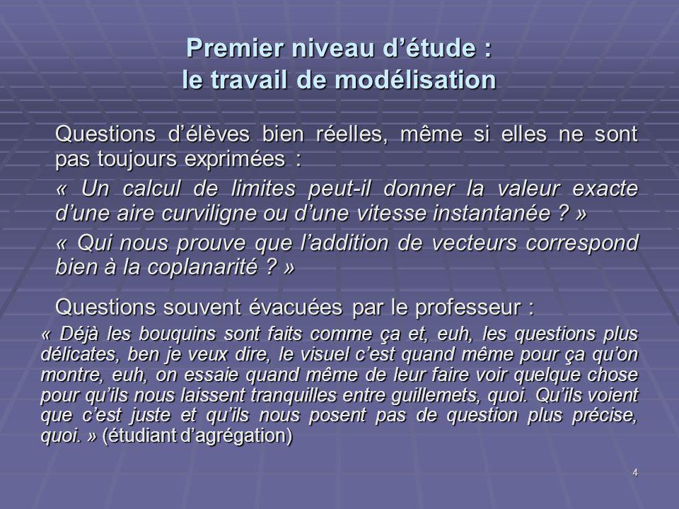 4 Premier niveau détude : le travail de modélisation Questions délèves bien réelles, même si elles ne sont pas toujours exprimées : « Un calcul de limites peut-il donner la valeur exacte dune aire curviligne ou dune vitesse instantanée .