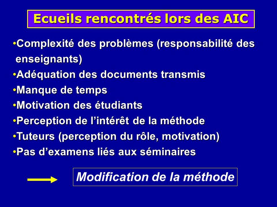 Ecueils rencontrés lors des AIC Complexité des problèmes (responsabilité des enseignants)Complexité des problèmes (responsabilité des enseignants) Adé