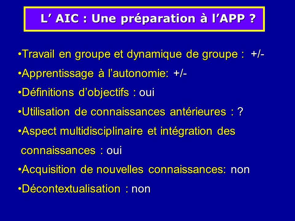 L AIC : Une préparation à lAPP ? Travail en groupe et dynamique de groupe : +/-Travail en groupe et dynamique de groupe : +/- Apprentissage à lautonom