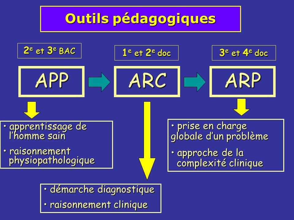 APP 2 e et 3 e BAC Outils pédagogiques apprentissage de lhomme sain apprentissage de lhomme sain raisonnement physiopathologique raisonnement physiopa