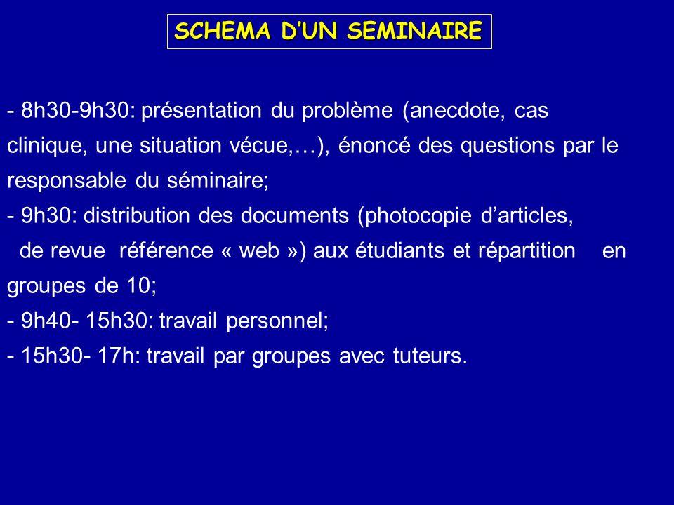 SCHEMA DUN SEMINAIRE - 8h30-9h30: présentation du problème (anecdote, cas clinique, une situation vécue,…), énoncé des questions par le responsable du