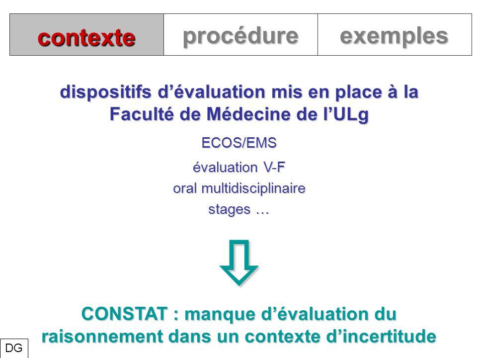 contexte dispositifs dévaluation mis en place à la Faculté de Médecine de lULg ECOS/EMS évaluation V-F oral multidisciplinaire stages … procédureexemp