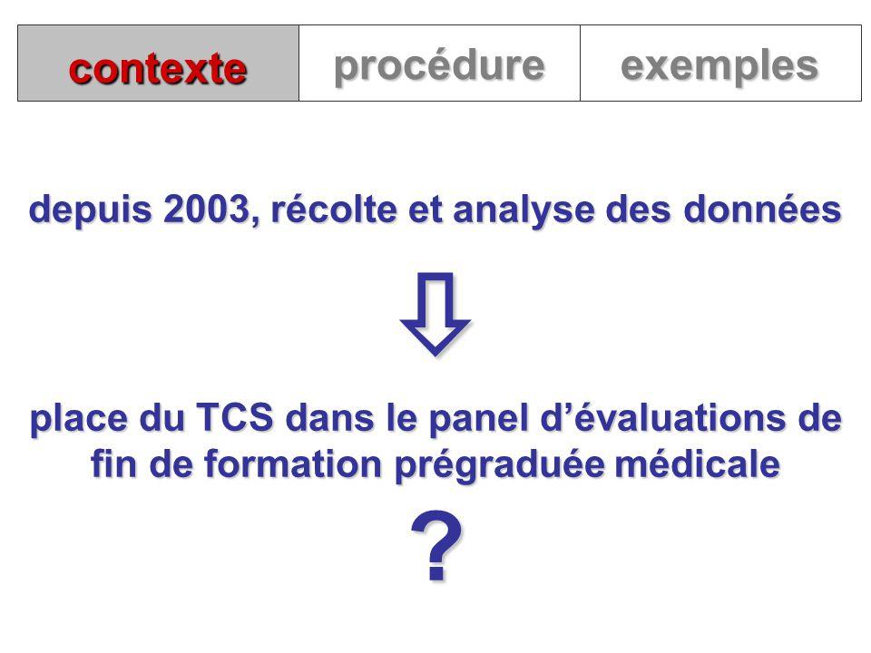contexte depuis 2003, récolte et analyse des données place du TCS dans le panel dévaluations de fin de formation prégraduée médicale ? procédureexempl
