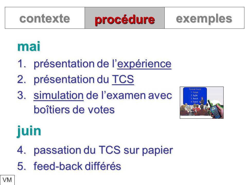 procédure mai 1.présentation de lexpérience 2.présentation du TCS 3.simulation de lexamen avec boîtiers de votes contexteexemples VM juin 4. passation