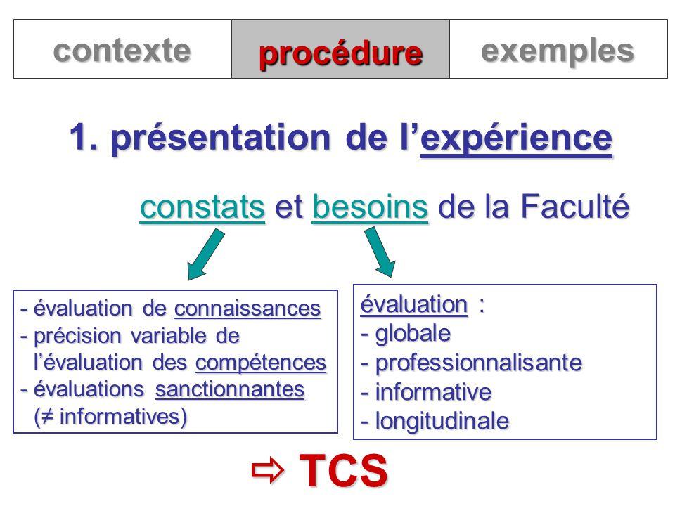 procédure 1. présentation de lexpérience constats et besoins de la Faculté constats et besoins de la Faculté contexteexemples - évaluation de connaiss