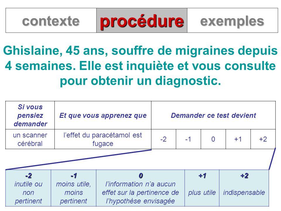 Ghislaine, 45 ans, souffre de migraines depuis 4 semaines.