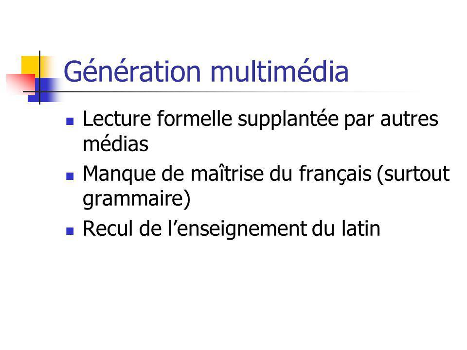 Génération multimédia Lecture formelle supplantée par autres médias Manque de maîtrise du français (surtout grammaire) Recul de lenseignement du latin