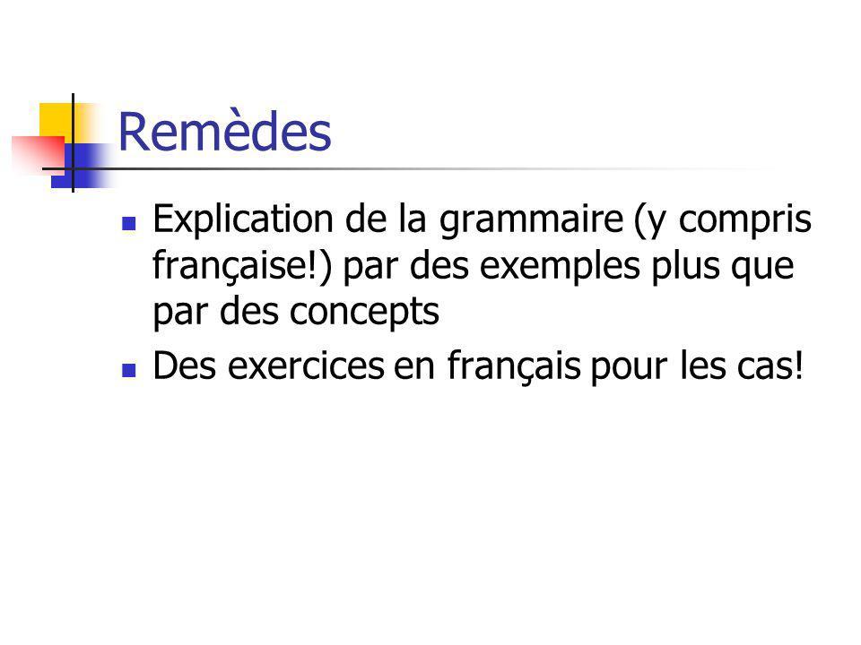 Remèdes Explication de la grammaire (y compris française!) par des exemples plus que par des concepts Des exercices en français pour les cas!
