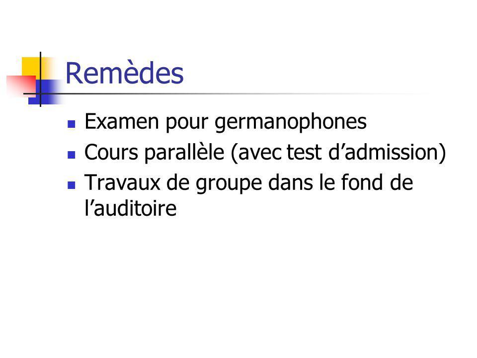 Remèdes Examen pour germanophones Cours parallèle (avec test dadmission) Travaux de groupe dans le fond de lauditoire