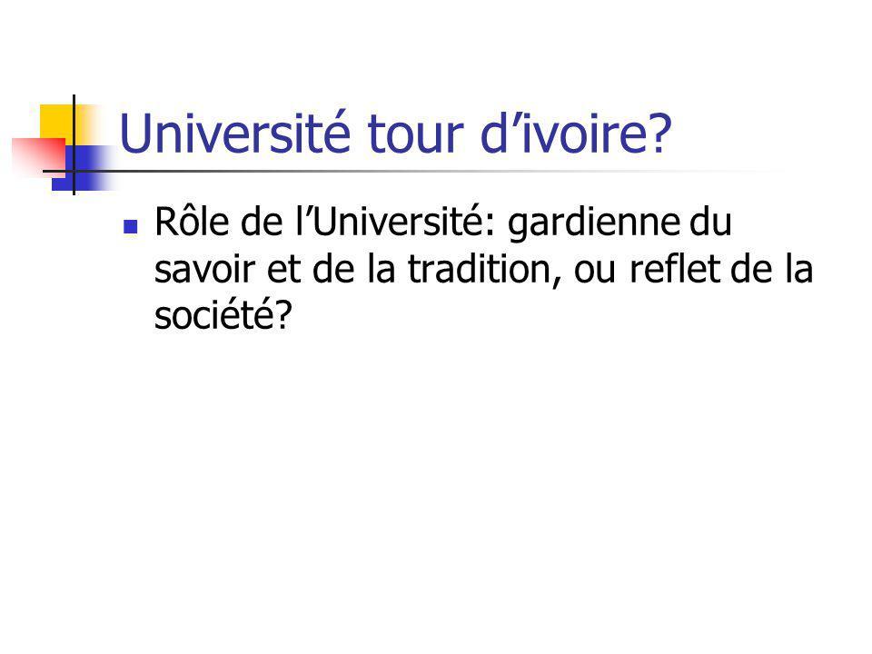 Université tour divoire? Rôle de lUniversité: gardienne du savoir et de la tradition, ou reflet de la société?
