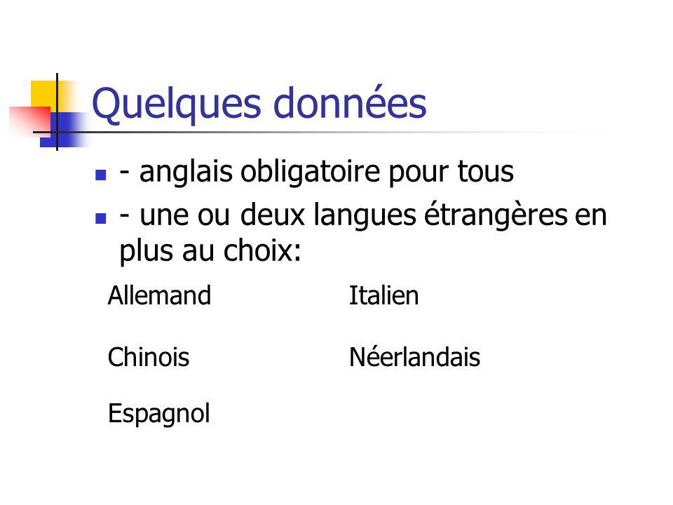 Quelques données - anglais obligatoire pour tous - une ou deux langues étrangères en plus au choix: AllemandItalien ChinoisNéerlandais Espagnol