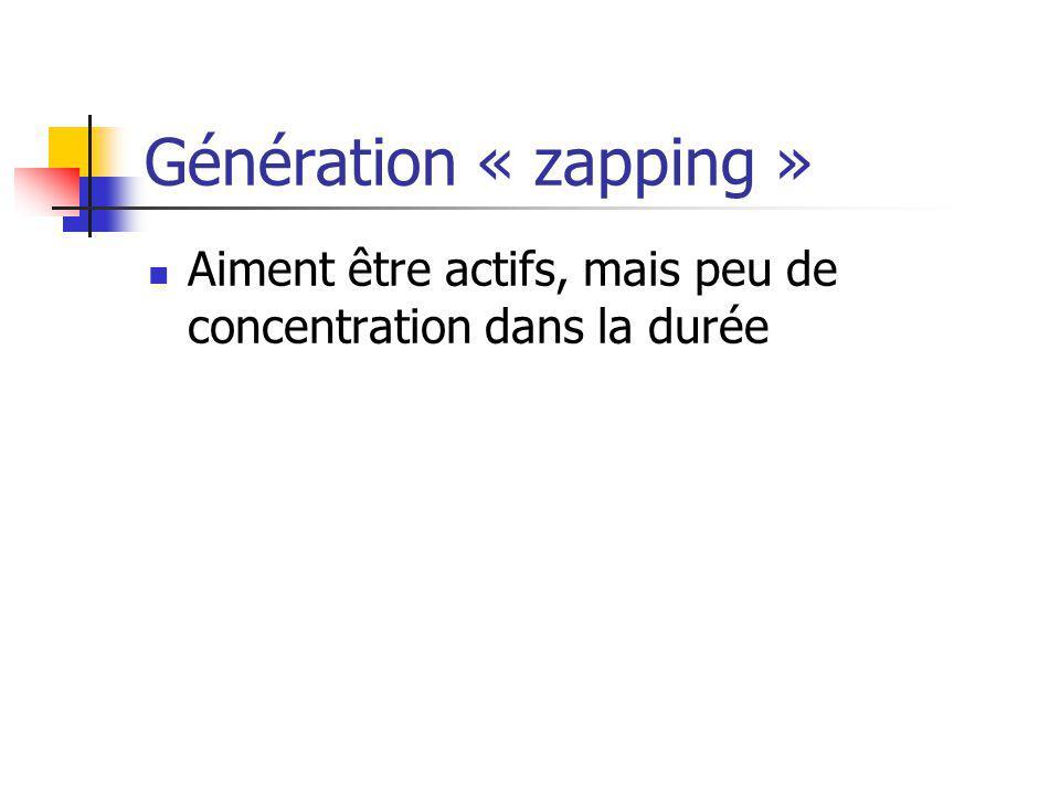 Génération « zapping » Aiment être actifs, mais peu de concentration dans la durée