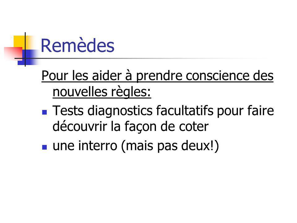 Remèdes Pour les aider à prendre conscience des nouvelles règles: Tests diagnostics facultatifs pour faire découvrir la façon de coter une interro (ma