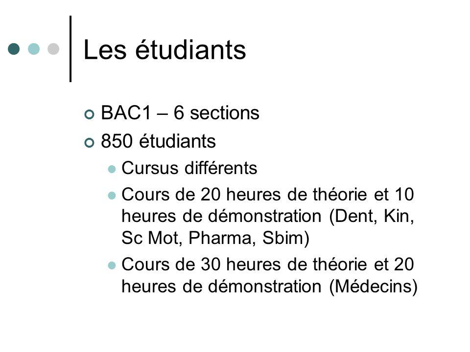 Les étudiants BAC1 – 6 sections 850 étudiants Cursus différents Cours de 20 heures de théorie et 10 heures de démonstration (Dent, Kin, Sc Mot, Pharma, Sbim) Cours de 30 heures de théorie et 20 heures de démonstration (Médecins)