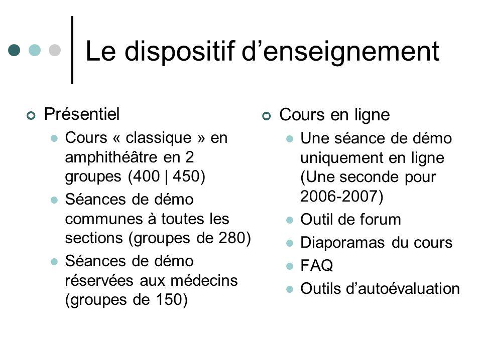 Le dispositif denseignement Présentiel Cours « classique » en amphithéâtre en 2 groupes (400 | 450) Séances de démo communes à toutes les sections (gr