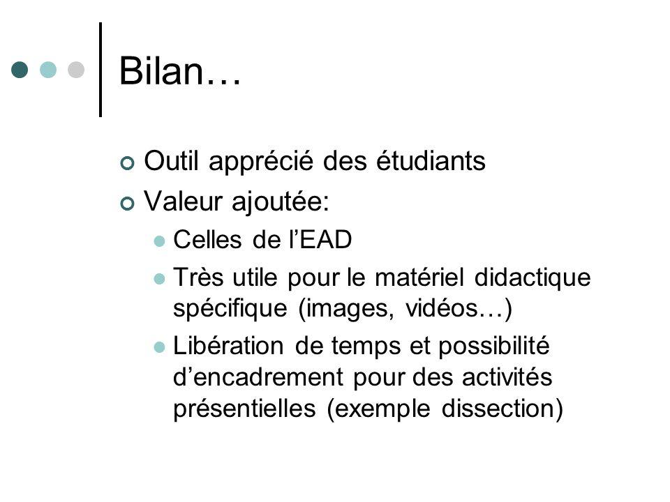 Bilan… Outil apprécié des étudiants Valeur ajoutée: Celles de lEAD Très utile pour le matériel didactique spécifique (images, vidéos…) Libération de t