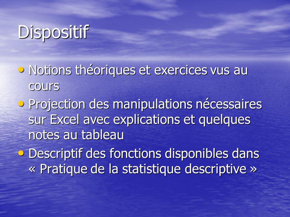 Dispositif Notions théoriques et exercices vus au cours Notions théoriques et exercices vus au cours Projection des manipulations nécessaires sur Exce