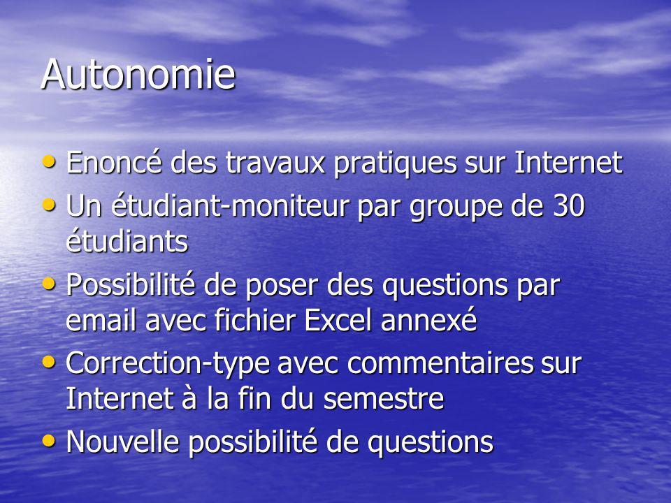 Autonomie Enoncé des travaux pratiques sur Internet Enoncé des travaux pratiques sur Internet Un étudiant-moniteur par groupe de 30 étudiants Un étudi