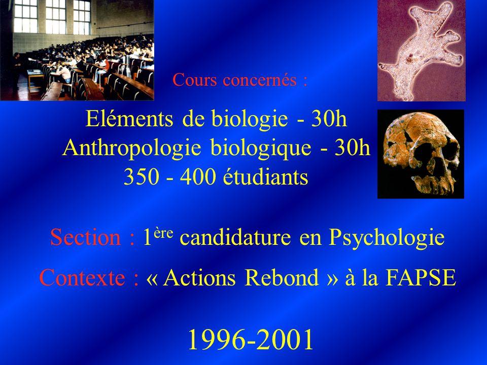 Cours concernés : Eléments de biologie - 30h Anthropologie biologique - 30h 350 - 400 étudiants Section : 1 ère candidature en Psychologie Contexte : « Actions Rebond » à la FAPSE 1996-2001