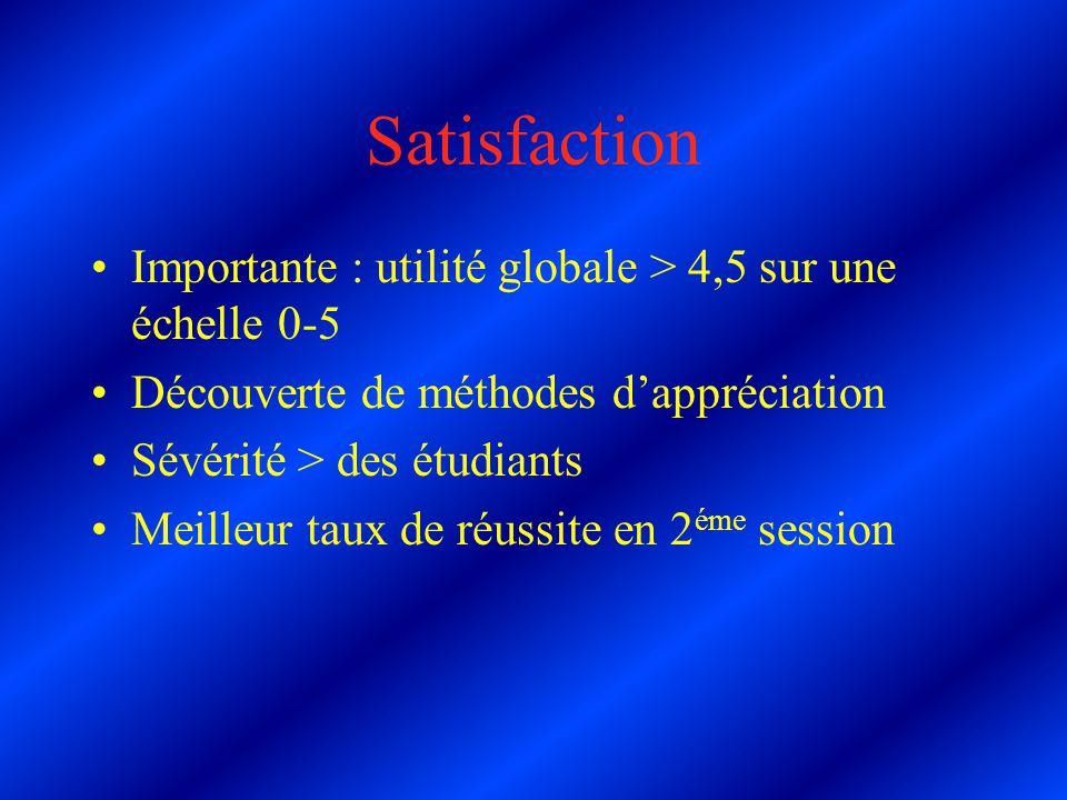 Satisfaction Importante : utilité globale > 4,5 sur une échelle 0-5 Découverte de méthodes dappréciation Sévérité > des étudiants Meilleur taux de réussite en 2 éme session