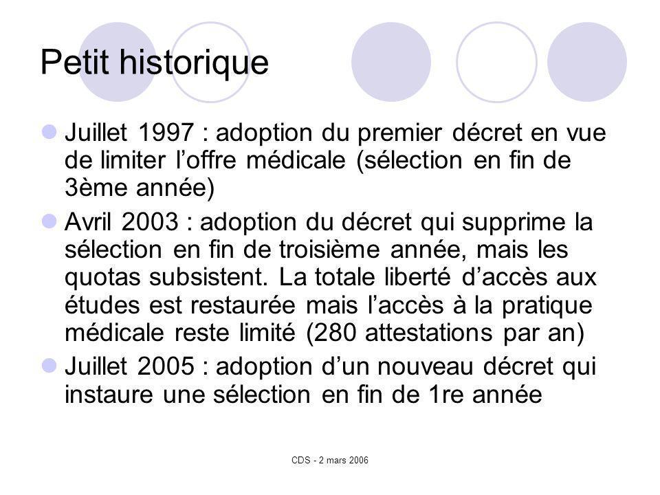 CDS - 2 mars 2006 Petit historique Juillet 1997 : adoption du premier décret en vue de limiter loffre médicale (sélection en fin de 3ème année) Avril 2003 : adoption du décret qui supprime la sélection en fin de troisième année, mais les quotas subsistent.