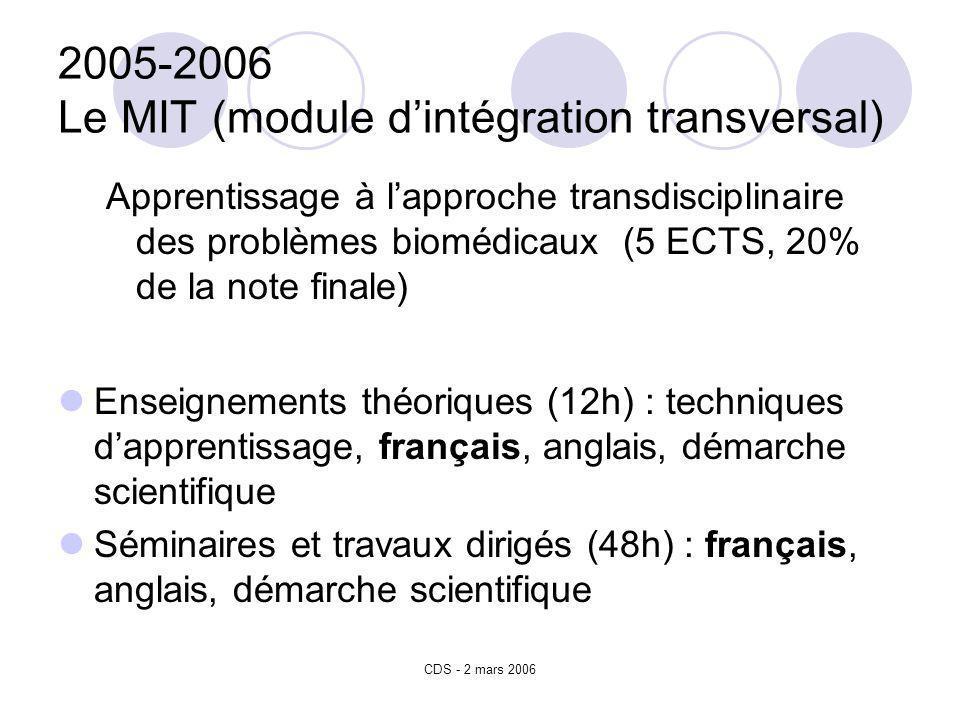 CDS - 2 mars 2006 2005-2006 Le MIT (module dintégration transversal) Apprentissage à lapproche transdisciplinaire des problèmes biomédicaux (5 ECTS, 20% de la note finale) Enseignements théoriques (12h) : techniques dapprentissage, français, anglais, démarche scientifique Séminaires et travaux dirigés (48h) : français, anglais, démarche scientifique