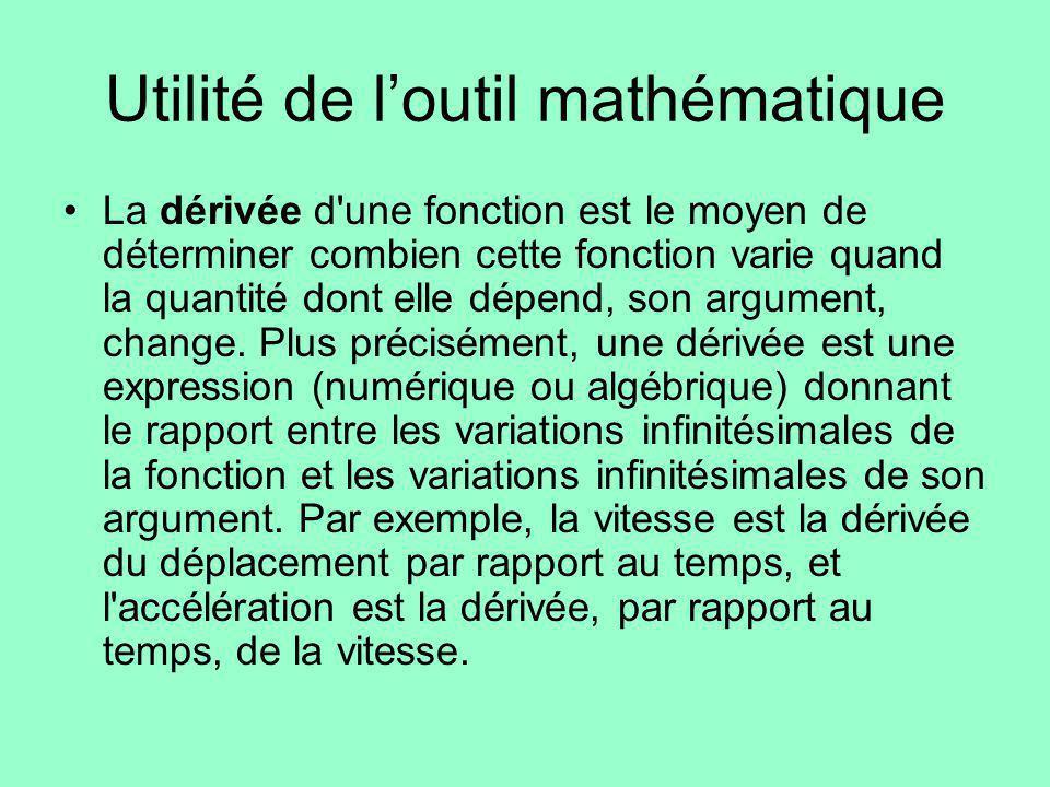Utilité de loutil mathématique La dérivée d'une fonction est le moyen de déterminer combien cette fonction varie quand la quantité dont elle dépend, s