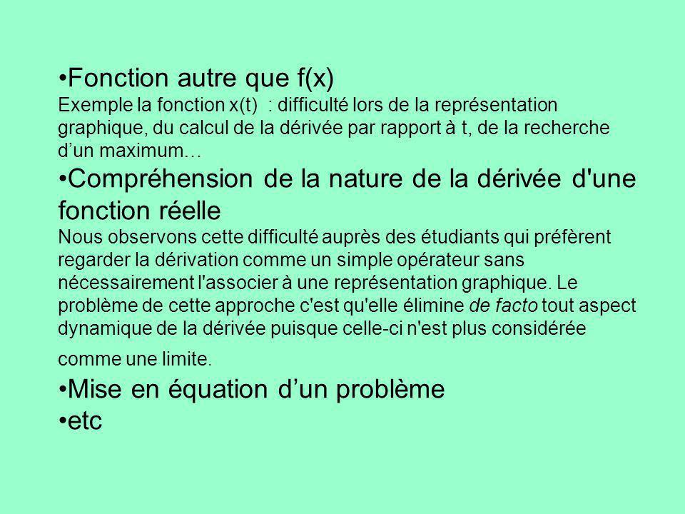 Fonction autre que f(x) Exemple la fonction x(t) : difficulté lors de la représentation graphique, du calcul de la dérivée par rapport à t, de la rech