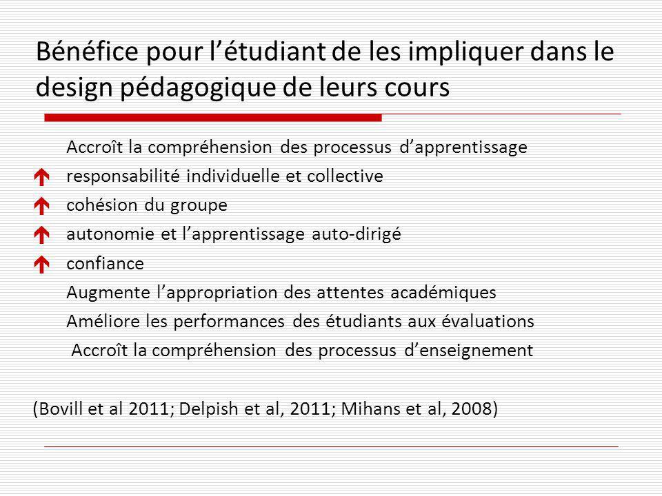 Bénéfice pour létudiant de les impliquer dans le design pédagogique de leurs cours Accroît la compréhension des processus dapprentissage responsabilit