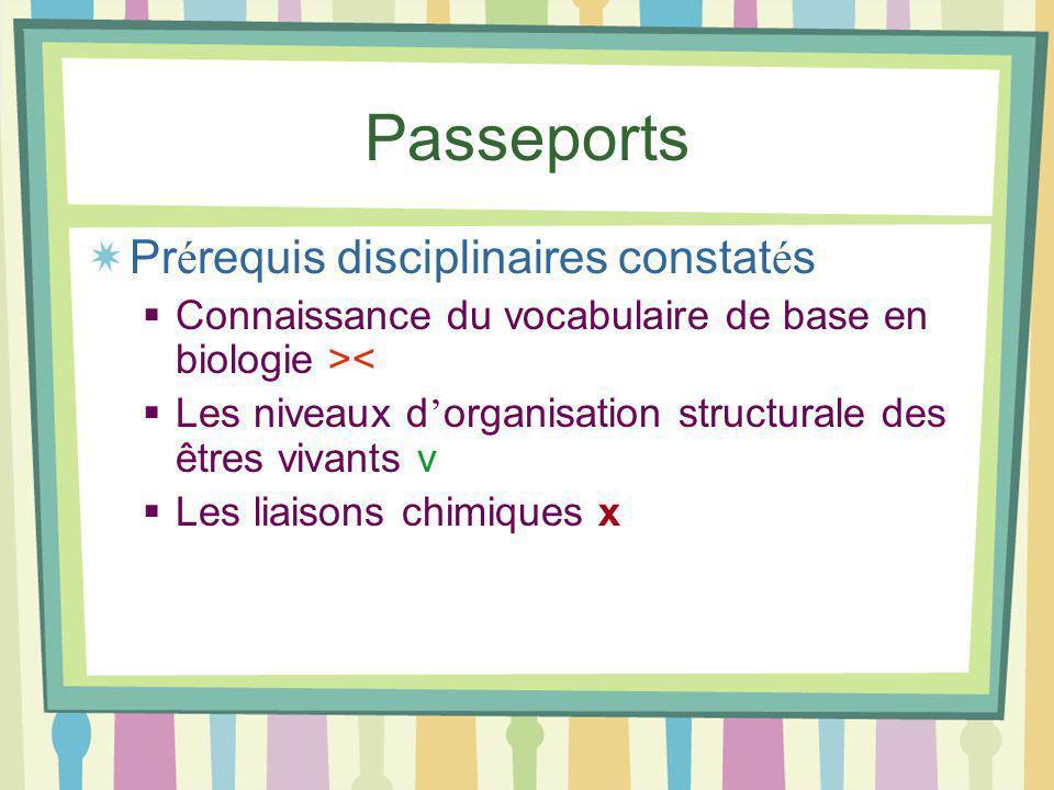 Passeports Pr é requis disciplinaires constat é s Connaissance du vocabulaire de base en biologie >< Les niveaux d organisation structurale des êtres vivants v Les liaisons chimiques x