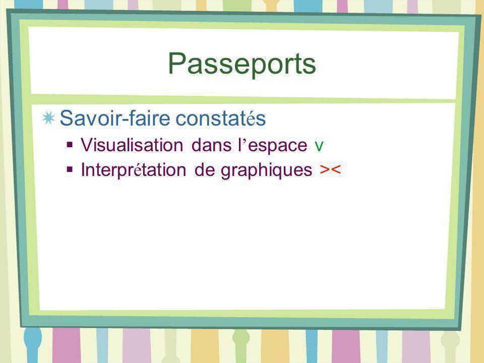 Passeports Savoir-faire constat é s Visualisation dans l espace v Interpr é tation de graphiques ><