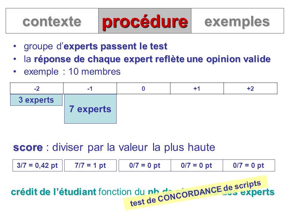 experts passent le testgroupe dexperts passent le test réponse de chaque expert reflète une opinion validela réponse de chaque expert reflète une opinion valide exemple : 10 membres -20+1+2 7 experts 3 experts score score : diviser par la valeur la plus haute 7/7 = 1 pt3/7 = 0,42 pt crédit de létudiantnb de réponses des experts crédit de létudiant fonction du nb de réponses des experts test de CONCORDANCE de scripts 0/7 = 0 pt procédurecontexteexemples